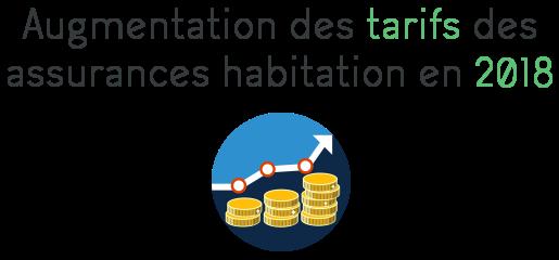 augmentation tarif assurance habitation 2018