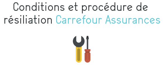 condition procedure resiliation carrefour assurances