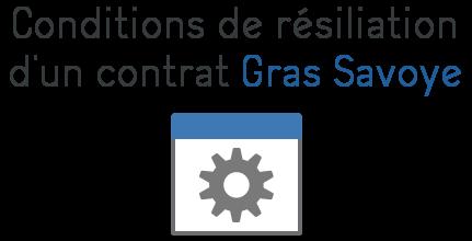 condition resiliation assurance habitation gras savoye