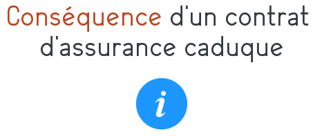 consequence contrat assurance habitation caduque