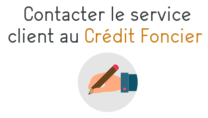 contact service client credit foncier