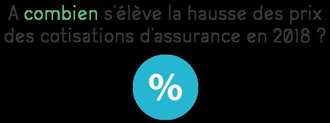 hausse cotisation assurance 2018