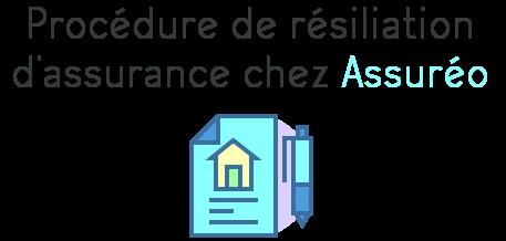 procedure resiliation assurance habitation assureo
