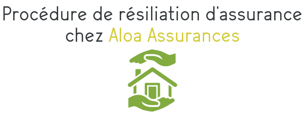 resiliation aloa assurances