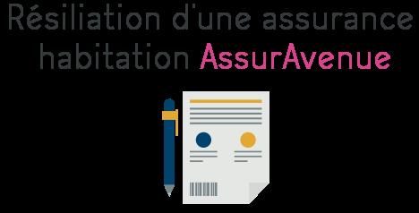 resiliation assurance habitation assuravenue