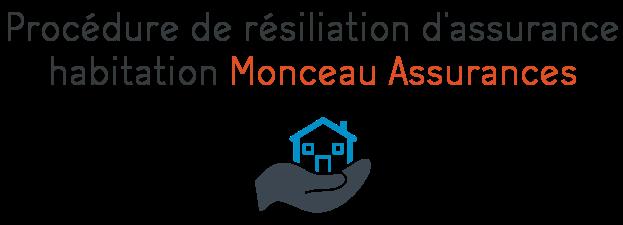 resiliation assurance habitation monceau assurances